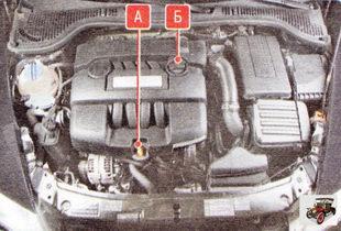 А - масляный щуп; Б - крышка маслозаливной горловины