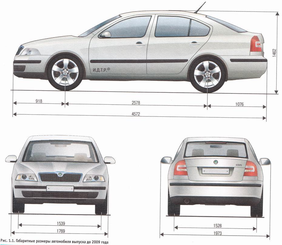 Габаритные размеры автомобиля Шкода Октавия А5 выпуска до 2009 года