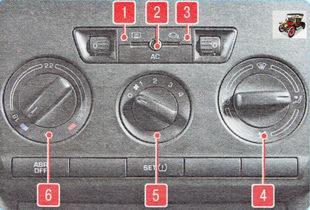 панель блока ручного управления системой отопления, кондиционирования и вентиляции