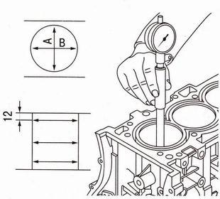 схема измерения цилиндра Шкода Октавия А5