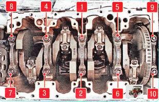 Порядок затяжки болтов крепления крышек коренных подшипников коленчатого вала Шкода Октавия А5