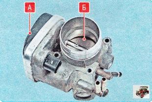 шаговый электродвигатель А; датчик положения дроссельной заслонки Б