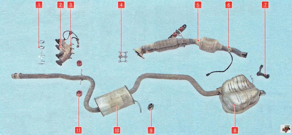 Элементы системы выпуска выхлопных газов Шкода Октавия А5