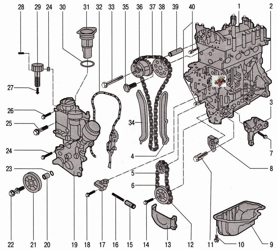 Привод газораспределительного механизма и масляного насоса двигателя 1,4 л Шкода Октавия А5