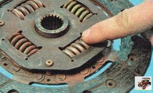 проверка надежности фиксации демпферных пружин в гнездах ступицы ведомого диска сцепления