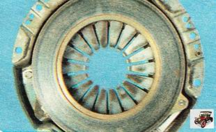 осмотрите нажимной диск (корзину) сцепления