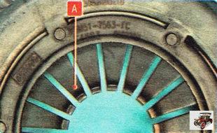 места А контакта лепестков пружины с подшипником выключения сцепления