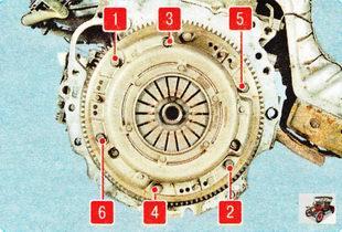 схема затяжки болтов крепления кожуха (корзины) сцепления к маховику
