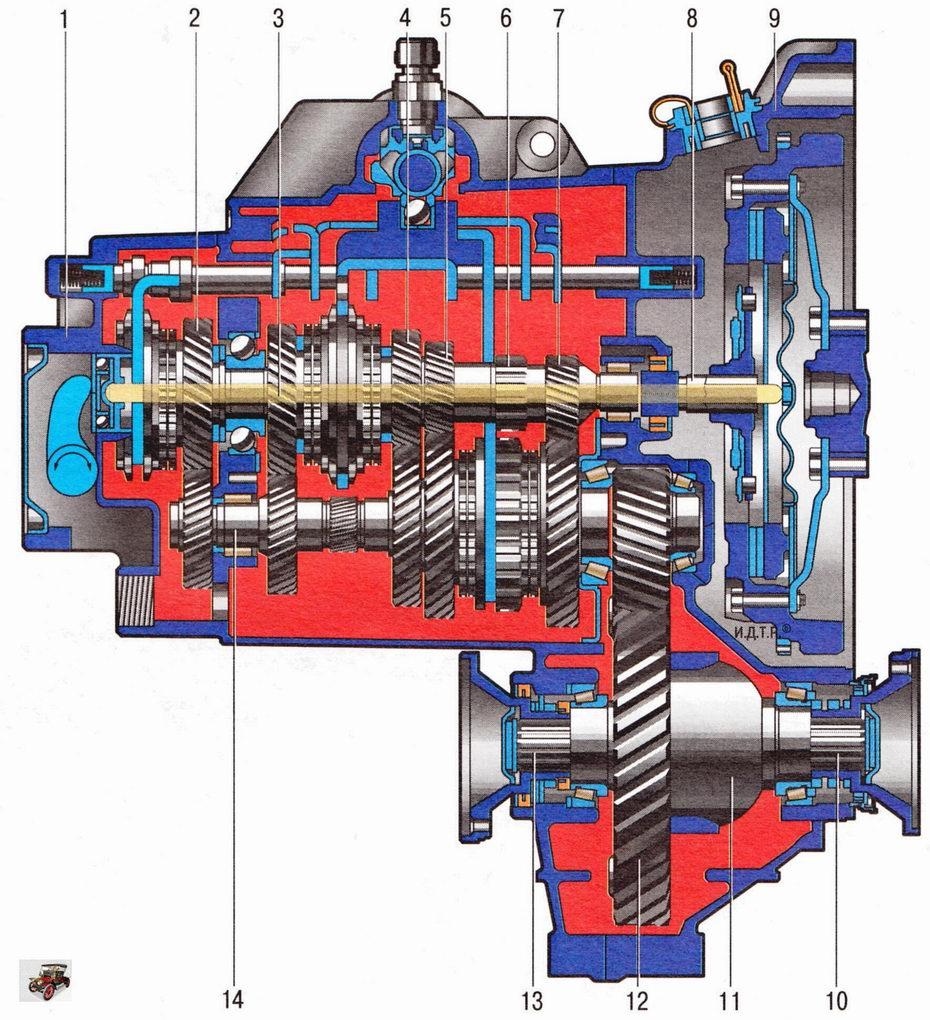 Пятиступенчатая механическая коробка передач Шкода Октавия А5
