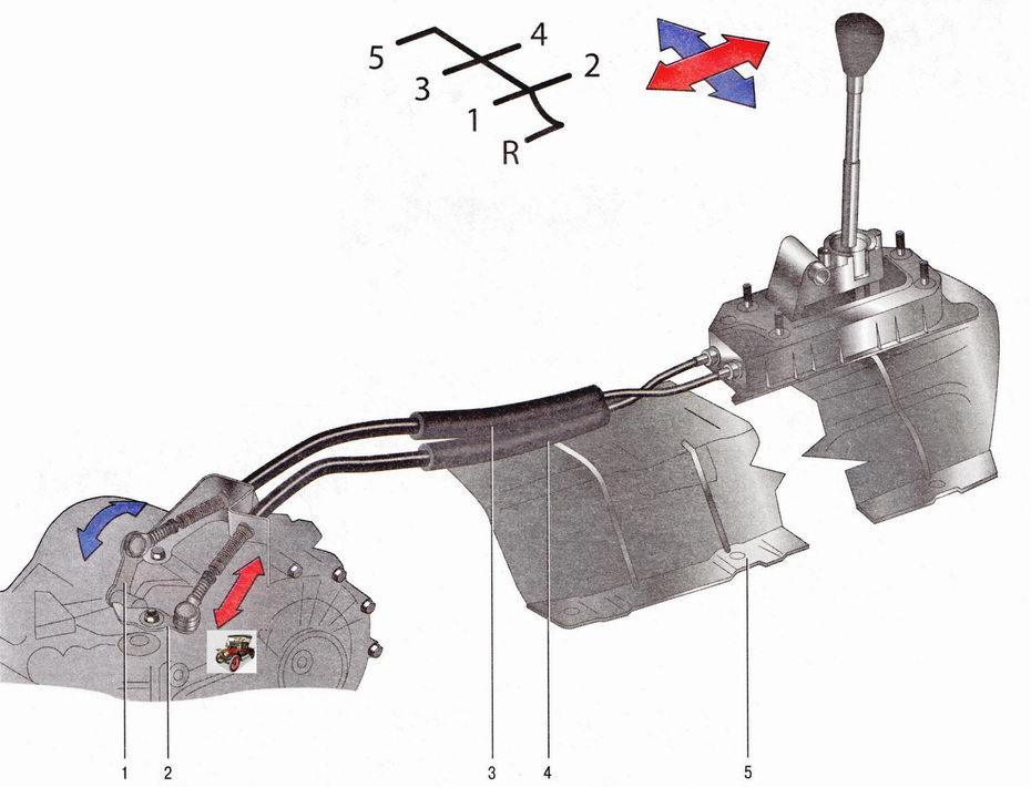 Привод управления механической коробкой передач Шкода Октавия А5