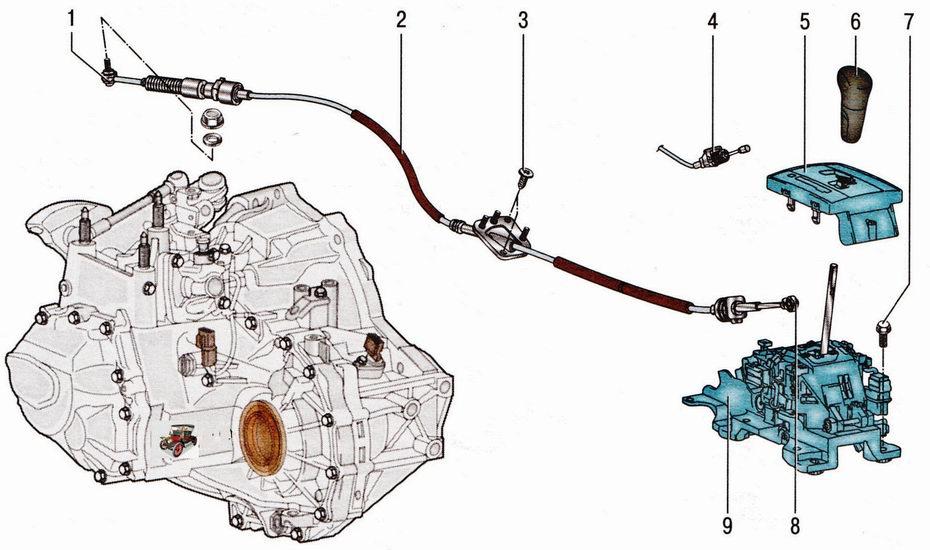 Привод управления автоматической коробкой передач Шкода Октавия А5