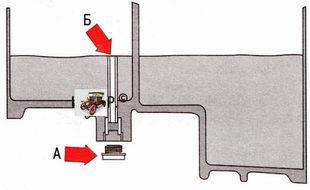 уровень рабочей жидкости в автоматической коробке передач