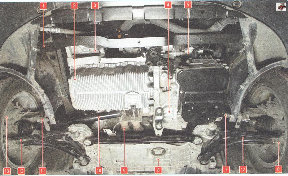 Основные агрегаты автомобиля Шкода Октавия А5 (вид снизу спереди, защита картера двигателя для наглядности снята)