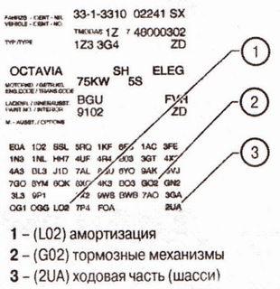 PR-номера на табличке
