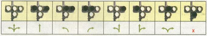Разрешенные направления движения трамваев при различных сигналах светофора с одноцветной сигнализацией