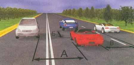 Под дистанцией Правила дорожного движения подразумевают расстояние до движущегося впереди транспортного средства (Б)...