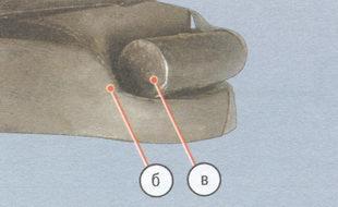 б - начало винтовой поверхности, в - торец витка пружины