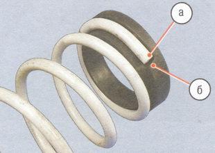 а - торец витка пружины, б - начало винтовой поверхности прокладки