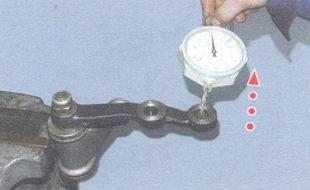проверка маятникового рычага