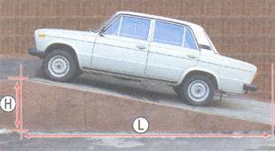 регулировка стояночного тормоза на автомобиле ваз 2106