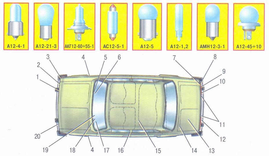 ламп автомобиль ВАЗ 2106: