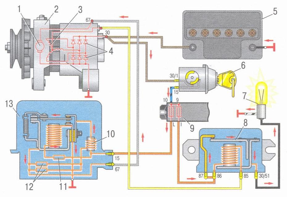 (схемы системы генератора
