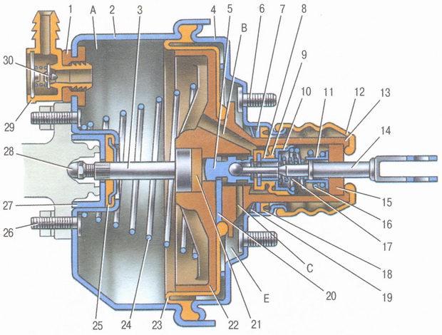 вакуумный усилитель тормозов ваз 2106