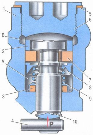 регулятор давления задних тормозов ваз 2106