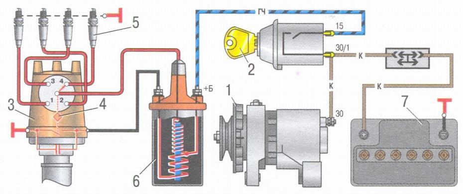 Рис. 3.8.  Схема соединений системы зажигания ваз 2106.
