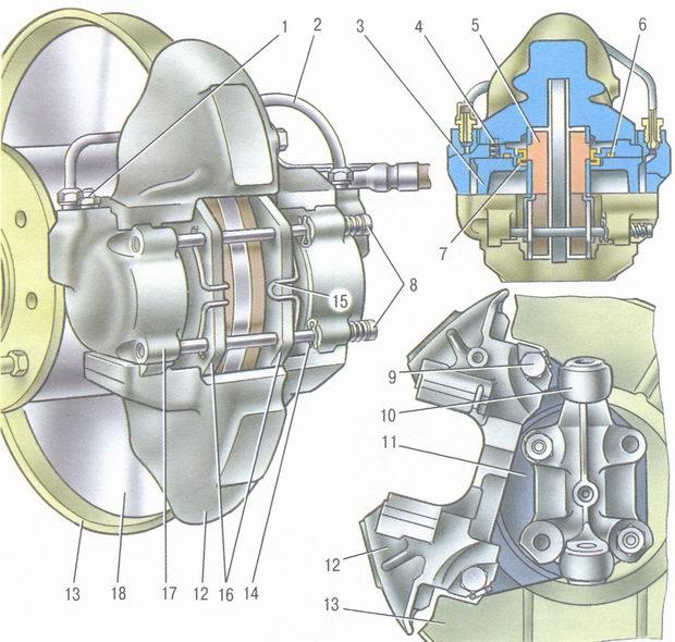 тормозной механизм переднего колеса автомобиль ваз 2106