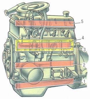 зоны прослушивания стуков в двигателе ваз 2106
