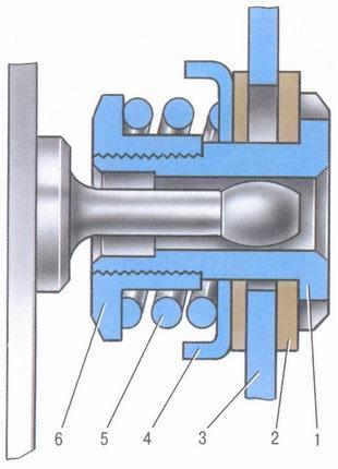 устройство для автоматической регулировки зазора между тормозными колодками и барабаном