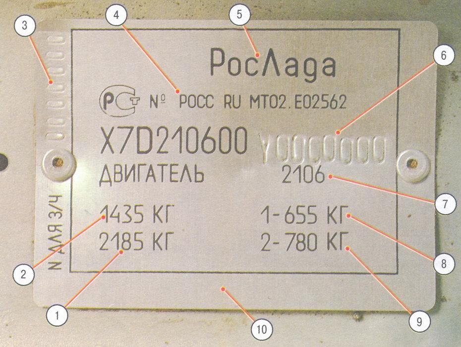 Идентификационная табличка автомобиль ВАЗ 2106