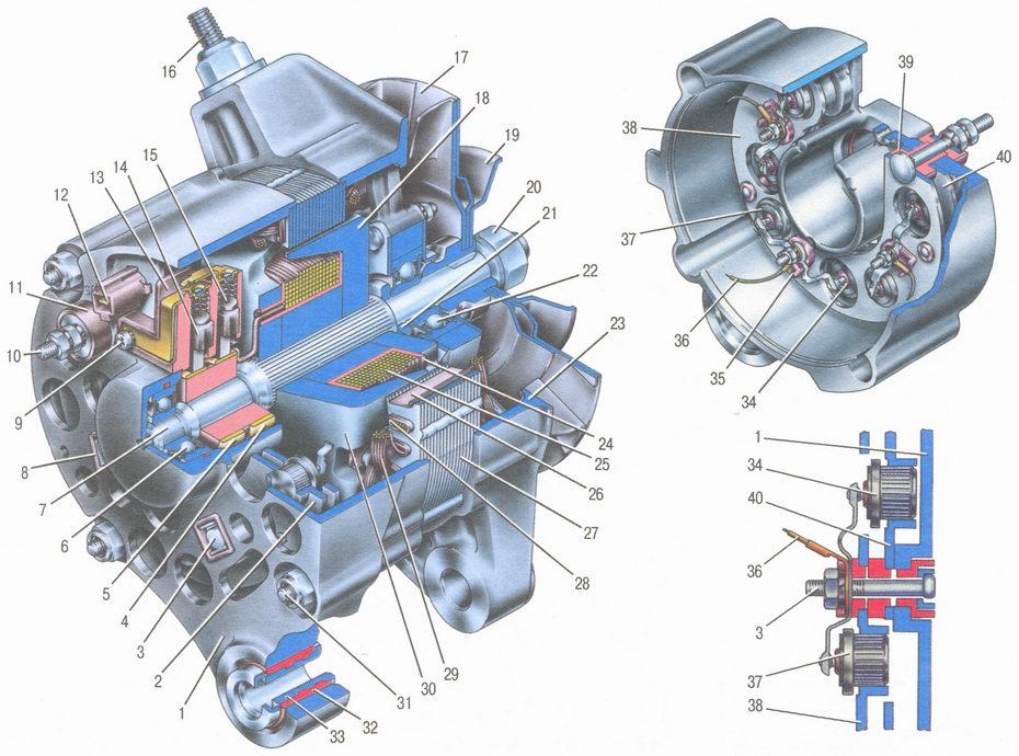 Бензиновый сварочный генератор dde dpw160i панели управления