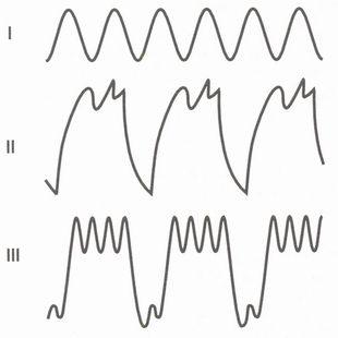 проверка генератора осциллографом