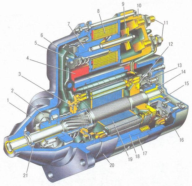 Read more. admin.  Электрическая схема спидометра ваз приора.  На карбюраторные двигатели и двигатель с системой...