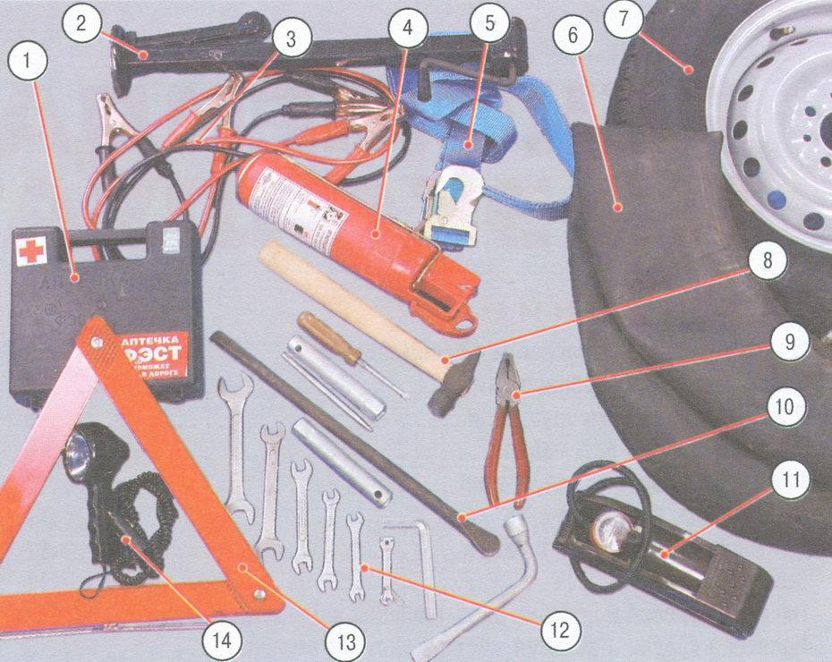 Инструмент и аксессуары ВАЗ 2106
