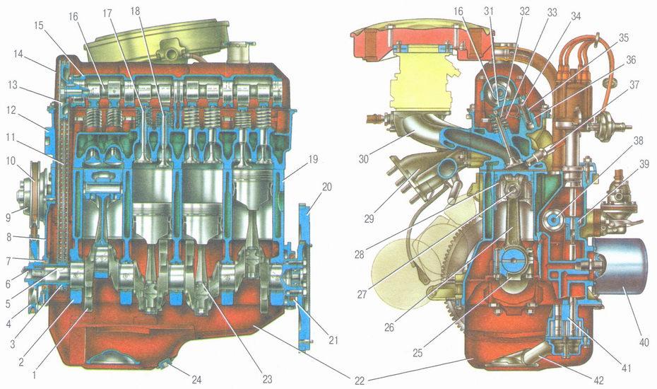 Двигатель автомобиля ВАЗ 2106: