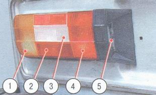 1 - указателя поворота; 2 - габаритного света; 3 - света заднего хода; 4 - стоп-сигнала; 5 - фонаря освещения номерного знака