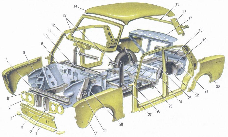 детали остова кузова автомобиля ваз 2106