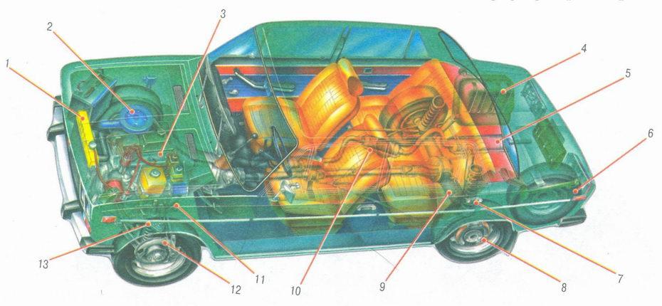 Компоновочная схема автомобиля ВАЗ 2106