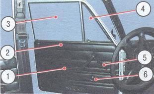 1 - подлокотник; 2 - подоконная накладка; 3 - боковое стекло; 4 - поворотное стекло; 5 - ручка стеклоподъемника; 6 - внутренняя ручка привода замка