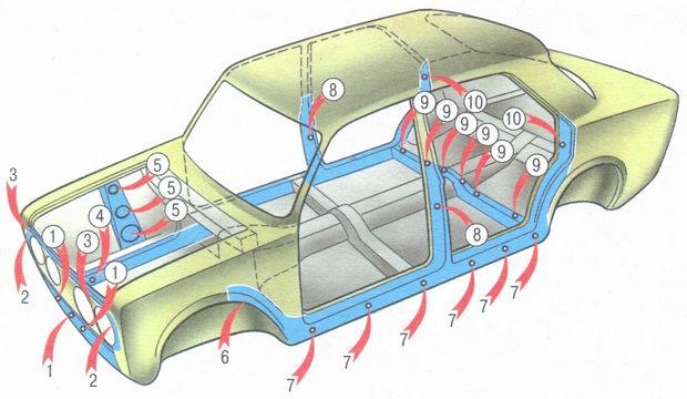 Скрытые полости кузова ВАЗ