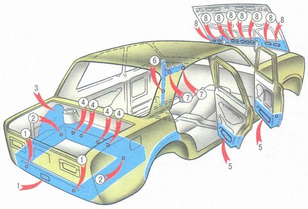 скрытые полости кузова ваз 2106 (вид справа)