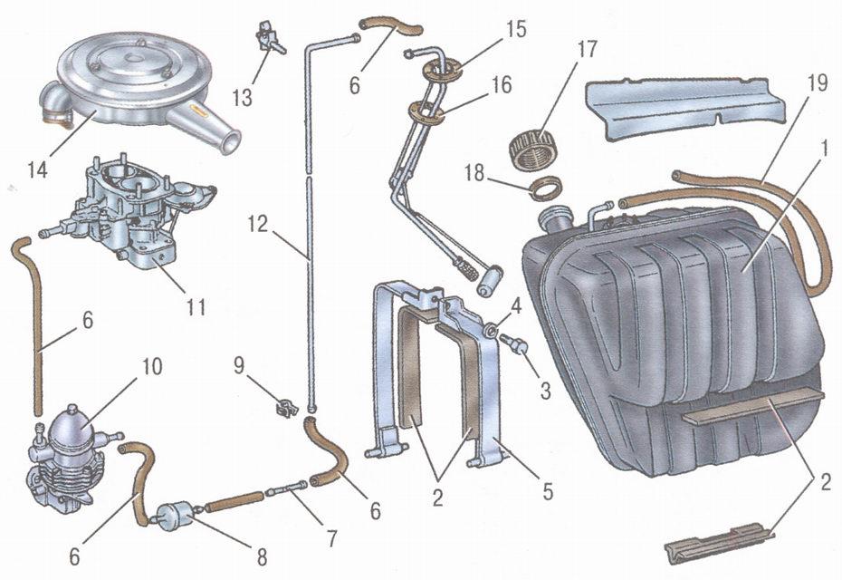 Особенности конструкции системы питания двигателя на автомобиле ВАЗ 2106.