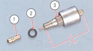 1 - топливный жиклер холостого хода, 2 - уплотнительное кольцо, 3 - электромагнитный клапан