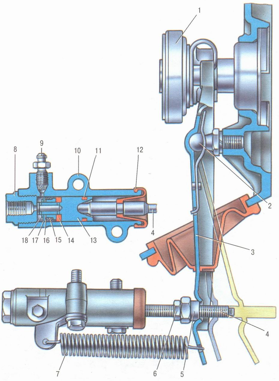 рабочий цилиндр и вилка выключения сцепления