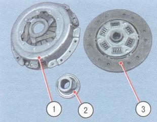 сцепление ваз 2106 в разобранном виде: 1 - нажимной диск в сборе; 2 - подшипник с муфтой в сборе; 3 - ведомый диск в сборе