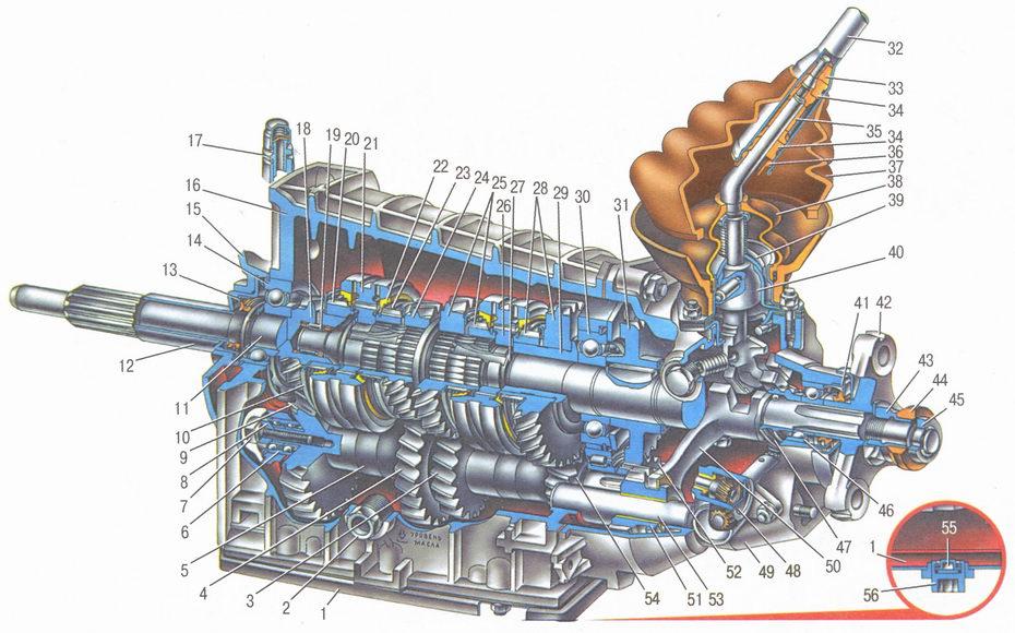 четырехступенчатая коробка передач автомобиля ваз 2106