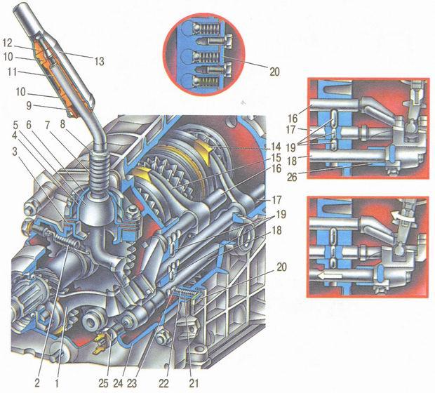 Рис 5 6 привод переключения передач